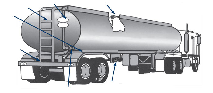 Tanker Truck Product Areas